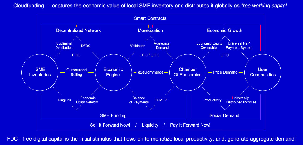 Economic Distribution Layout