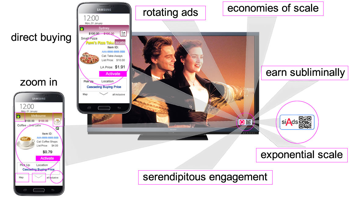 Subliminal Interactive TV