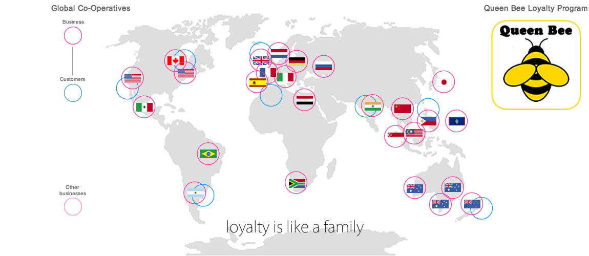World Loyalty